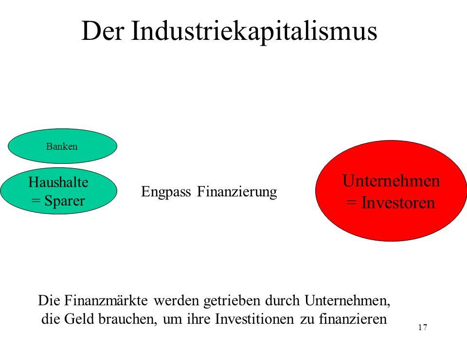 Der Industriekapitalismus