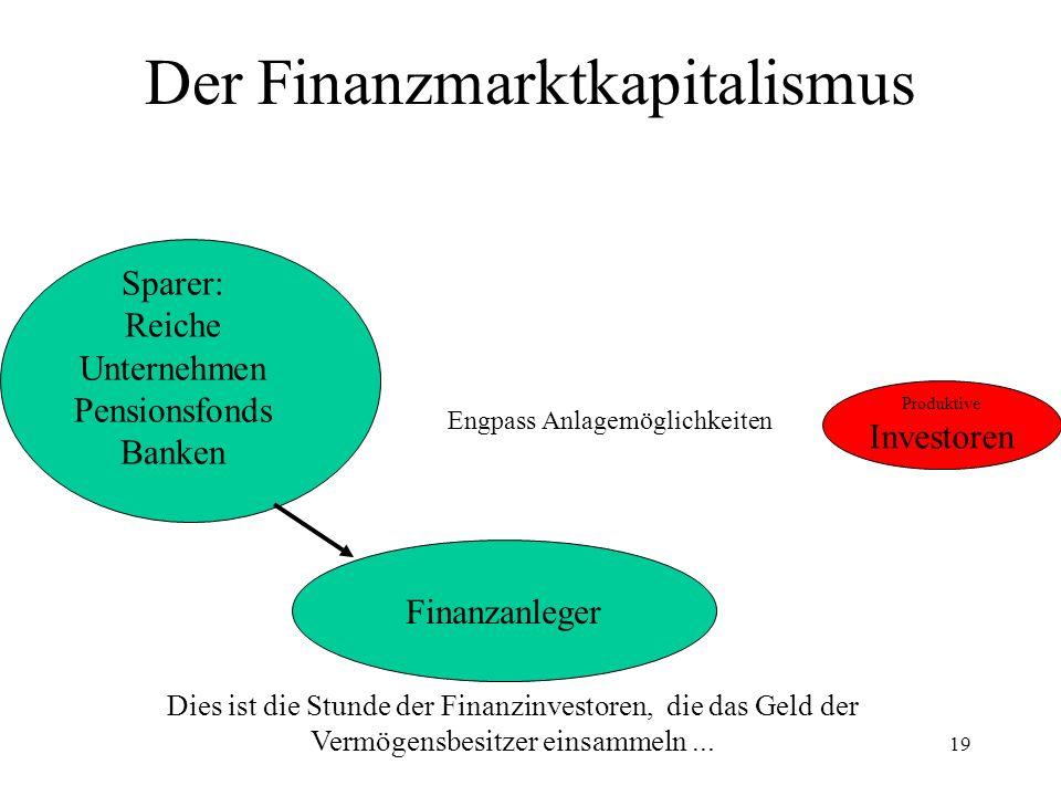 Der Finanzmarktkapitalismus