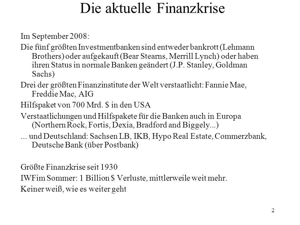Die aktuelle Finanzkrise