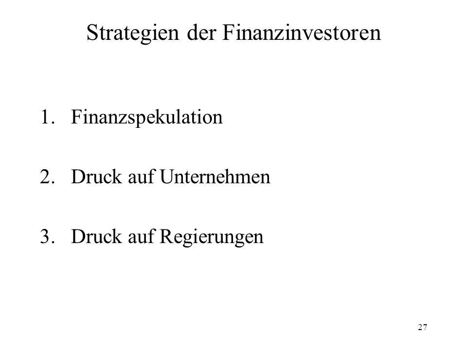 Strategien der Finanzinvestoren