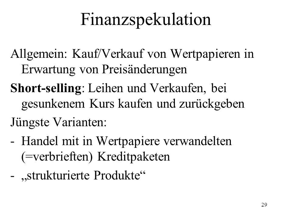 Finanzspekulation Allgemein: Kauf/Verkauf von Wertpapieren in Erwartung von Preisänderungen.