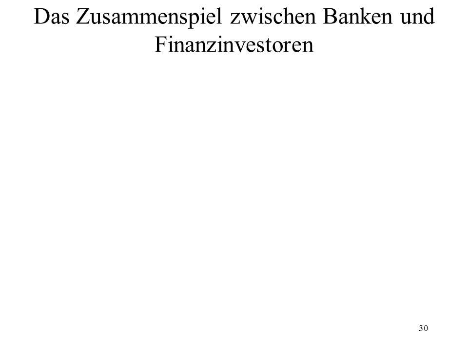 Das Zusammenspiel zwischen Banken und Finanzinvestoren