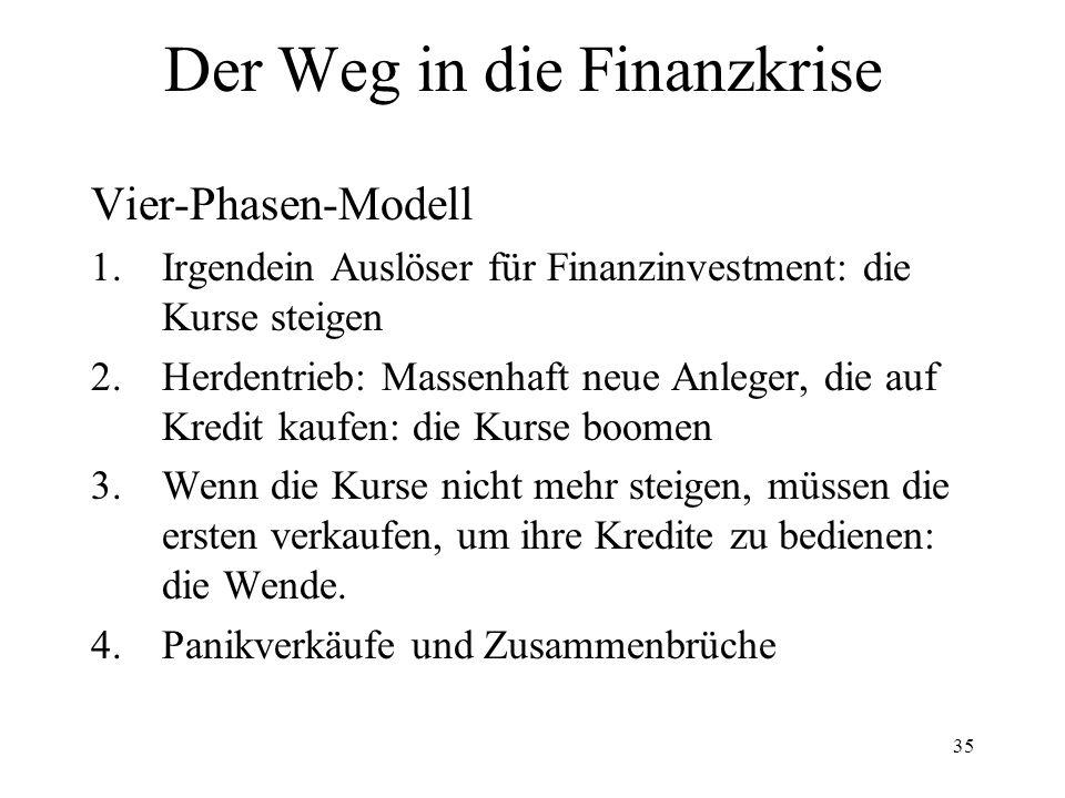 Der Weg in die Finanzkrise