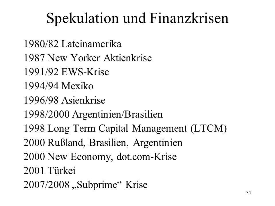 Spekulation und Finanzkrisen