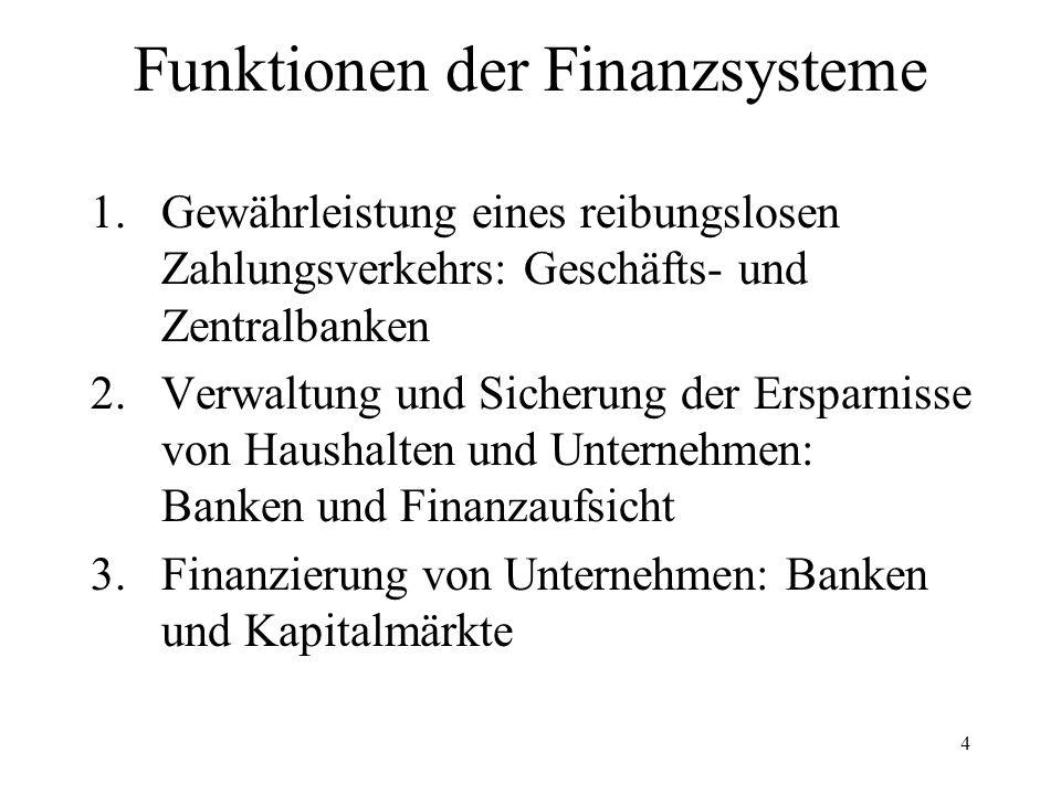 Funktionen der Finanzsysteme