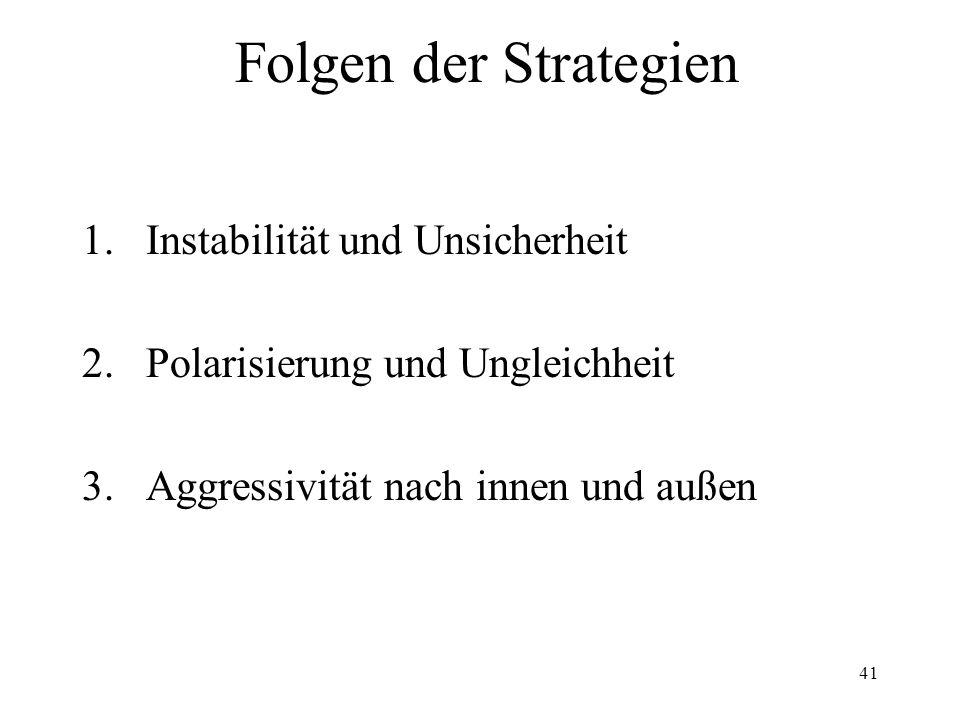 Folgen der Strategien Instabilität und Unsicherheit