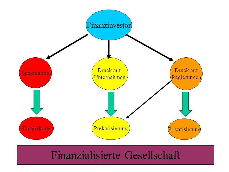 Finanzialisierte Gesellschaft