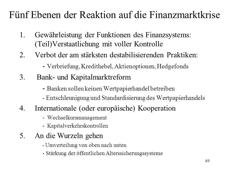 Fünf Ebenen der Reaktion auf die Finanzmarktkrise