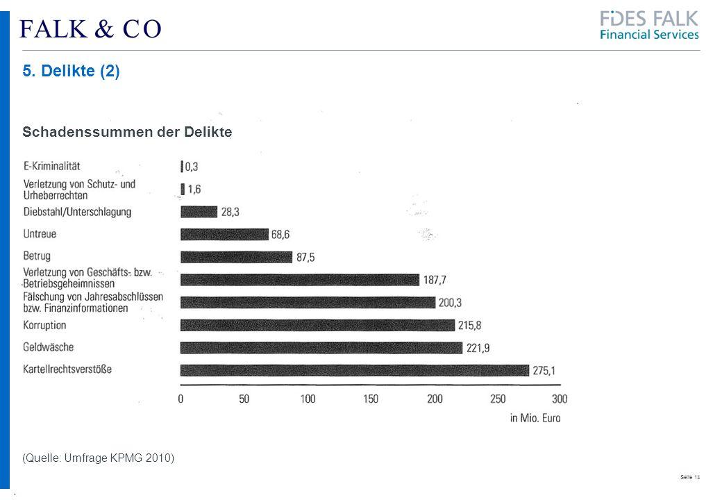 5. Delikte (2) Schadenssummen der Delikte (Quelle: Umfrage KPMG 2010)