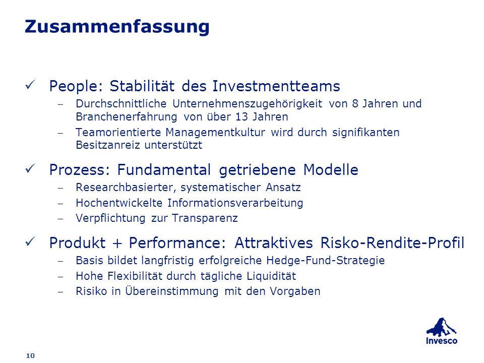 Zusammenfassung People: Stabilität des Investmentteams