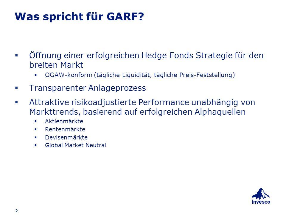 Was spricht für GARF Öffnung einer erfolgreichen Hedge Fonds Strategie für den breiten Markt.
