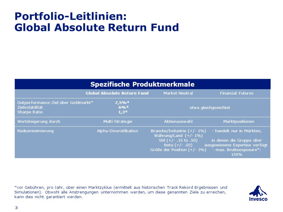 Portfolio-Leitlinien: Global Absolute Return Fund