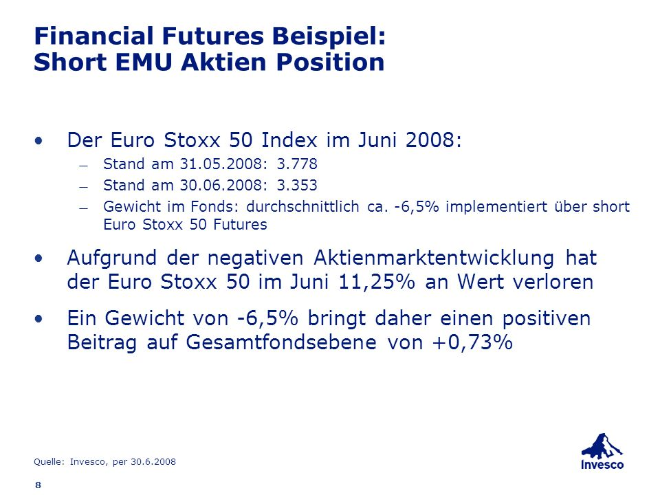 Financial Futures Beispiel: Short EMU Aktien Position