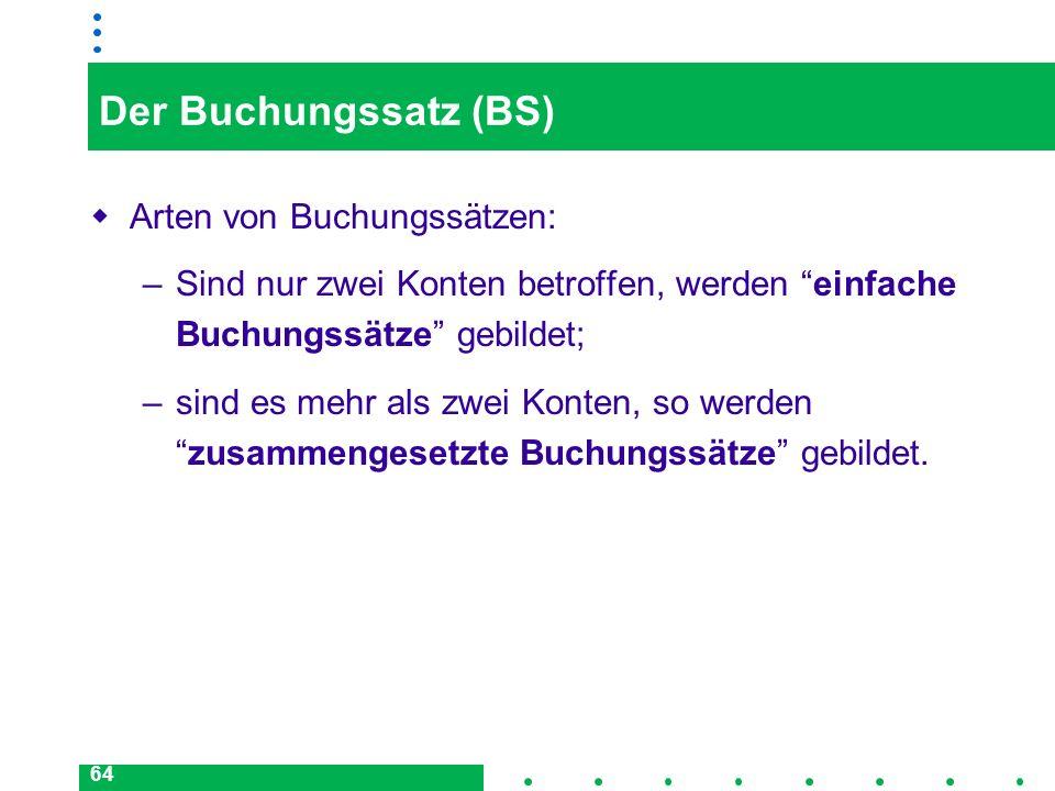 Der Buchungssatz (BS) Arten von Buchungssätzen: