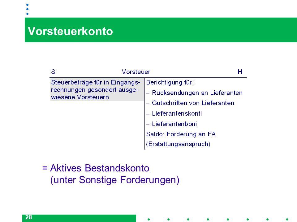 Vorsteuerkonto = Aktives Bestandskonto (unter Sonstige Forderungen)