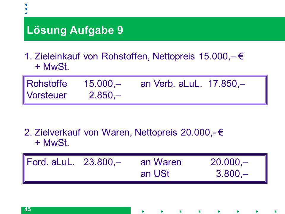 Lösung Aufgabe 91. Zieleinkauf von Rohstoffen, Nettopreis 15.000,– € + MwSt. Rohstoffe 15.000,– an Verb. aLuL. 17.850,– Vorsteuer 2.850,–