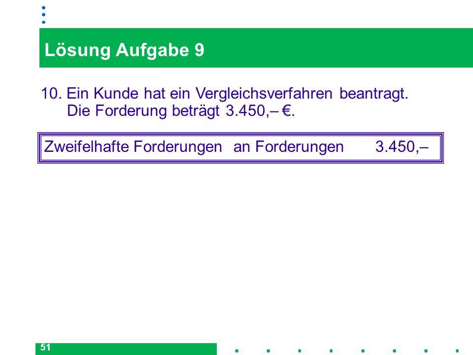 Lösung Aufgabe 910. Ein Kunde hat ein Vergleichsverfahren beantragt. Die Forderung beträgt 3.450,– €.