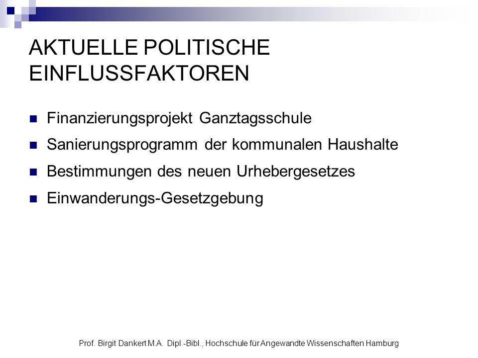 AKTUELLE POLITISCHE EINFLUSSFAKTOREN