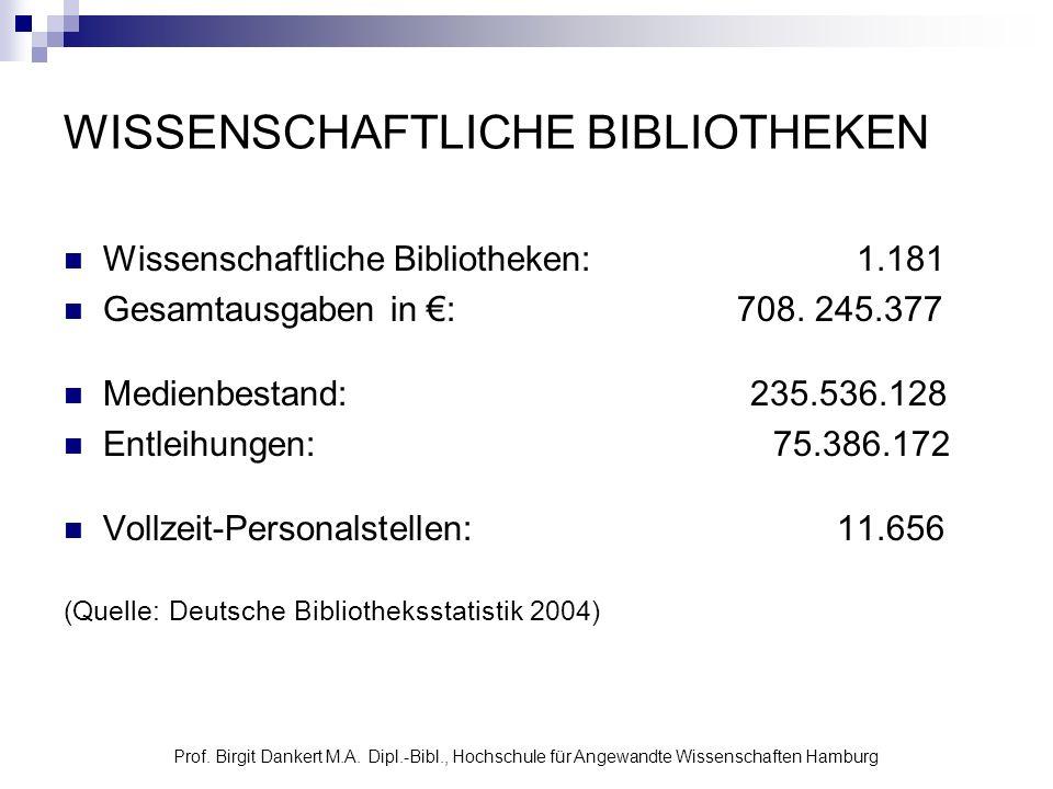 WISSENSCHAFTLICHE BIBLIOTHEKEN