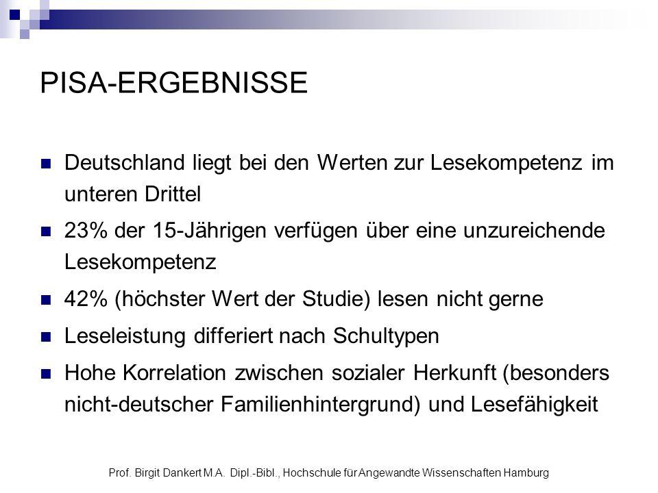 PISA-ERGEBNISSE Deutschland liegt bei den Werten zur Lesekompetenz im unteren Drittel.