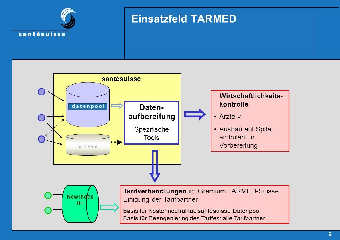 Einsatzfeld TARMED Daten-aufbereitung santésuisse