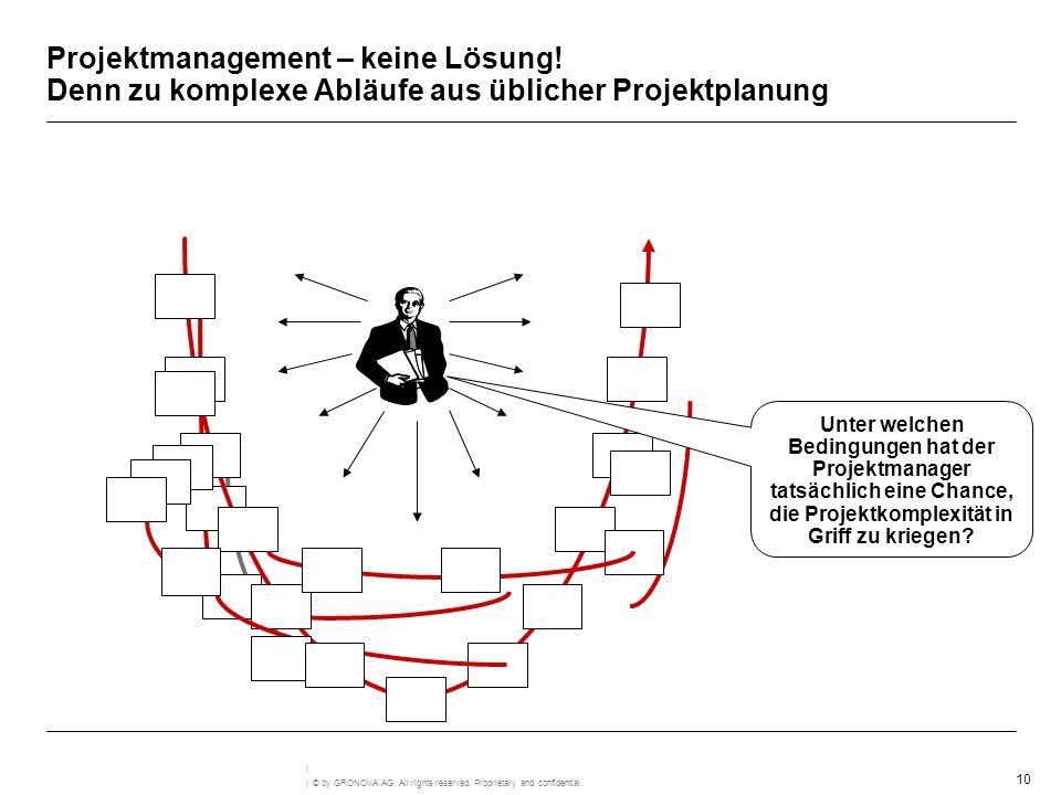 Projektmanagement – keine Lösung