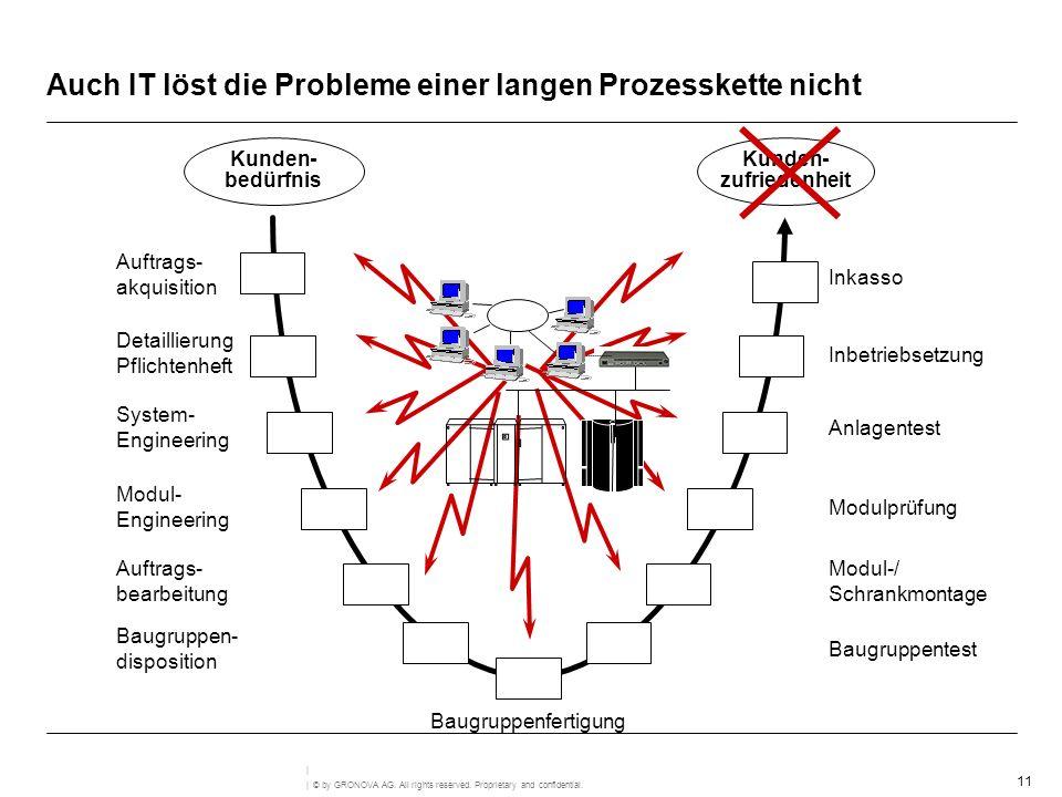 Auch IT löst die Probleme einer langen Prozesskette nicht