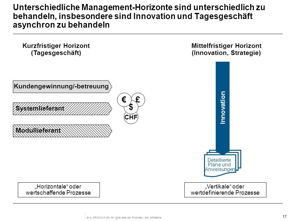 Unterschiedliche Management-Horizonte sind unterschiedlich zu behandeln, insbesondere sind Innovation und Tagesgeschäft asynchron zu behandeln