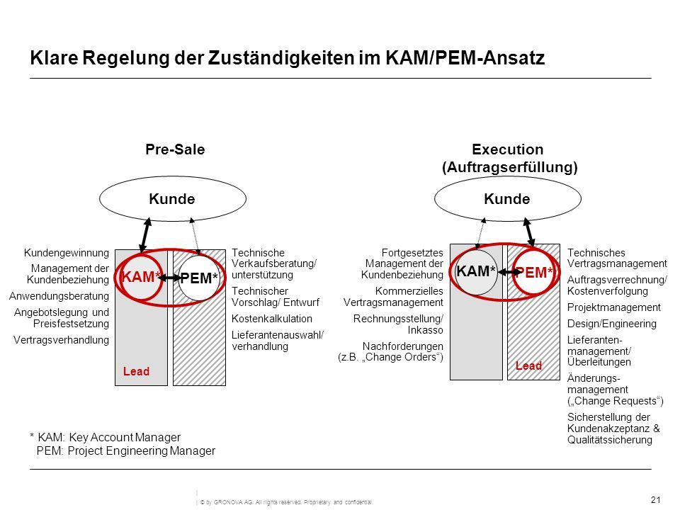 Klare Regelung der Zuständigkeiten im KAM/PEM-Ansatz