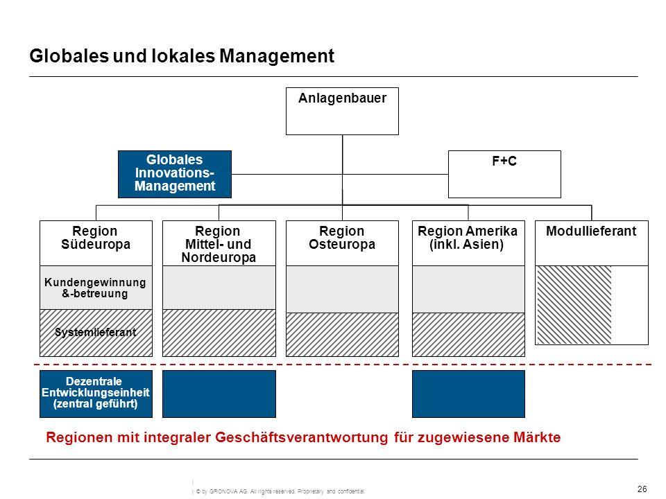 Globales und lokales Management