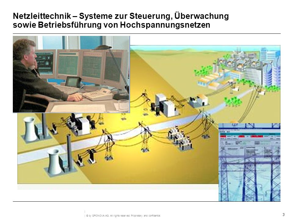 Netzleittechnik – Systeme zur Steuerung, Überwachung sowie Betriebsführung von Hochspannungsnetzen