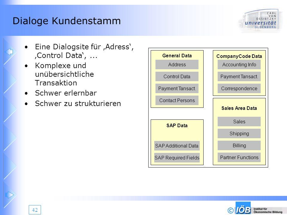 Dialoge Kundenstamm Eine Dialogsite für 'Adress', 'Control Data', ...