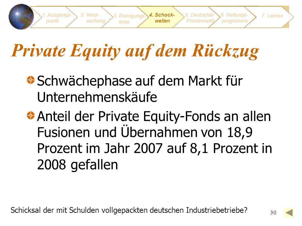 Private Equity auf dem Rückzug