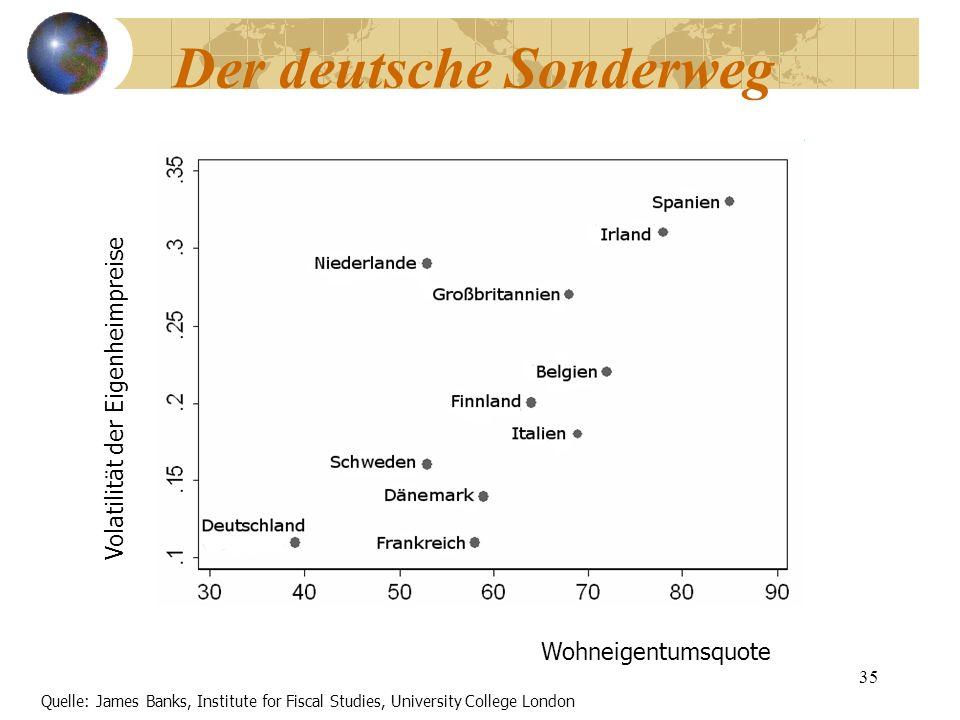 Der deutsche Sonderweg