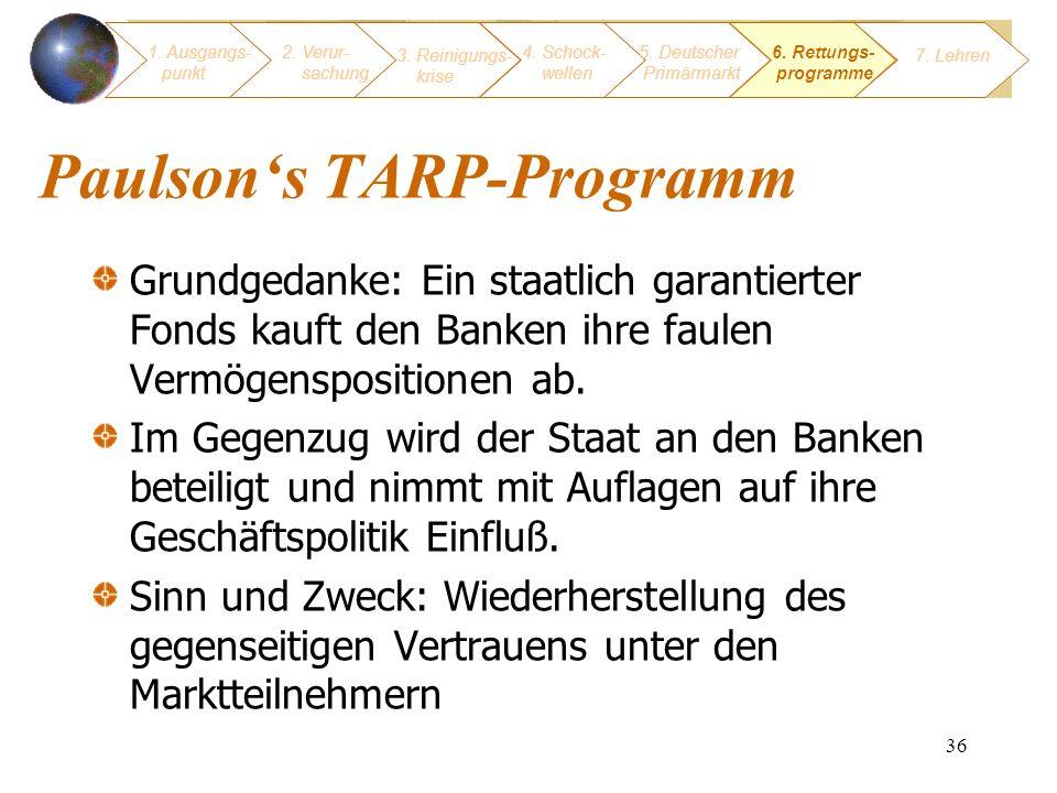 Paulson's TARP-Programm