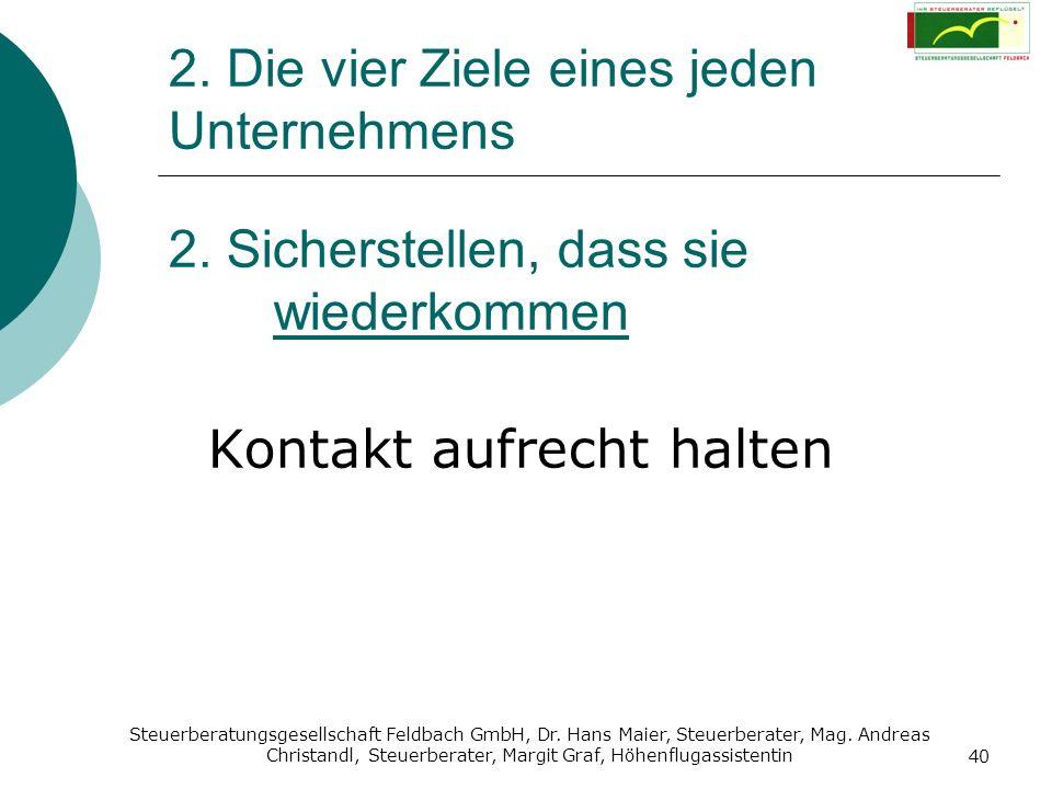 2. Die vier Ziele eines jeden Unternehmens