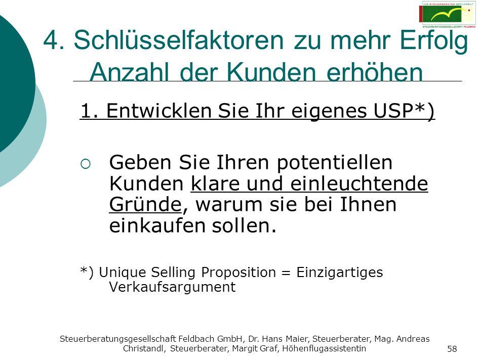 4. Schlüsselfaktoren zu mehr Erfolg Anzahl der Kunden erhöhen