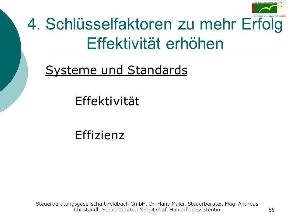 4. Schlüsselfaktoren zu mehr Erfolg Effektivität erhöhen