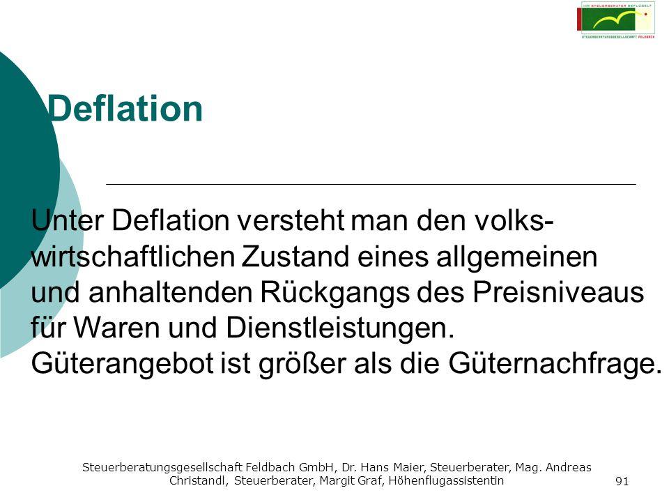 Deflation Unter Deflation versteht man den volks-wirtschaftlichen Zustand eines allgemeinen. und anhaltenden Rückgangs des Preisniveaus.