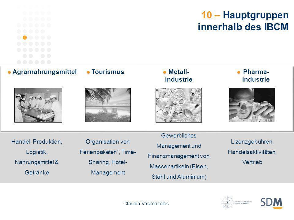 10 – Hauptgruppen innerhalb des IBCM