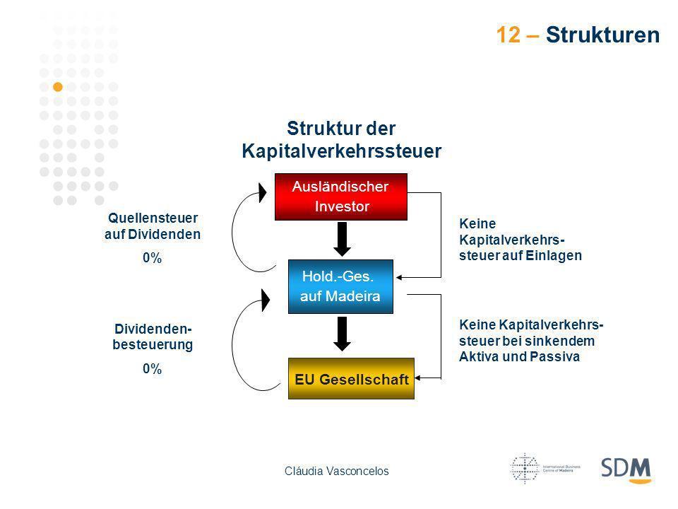 Quellensteuer auf Dividenden Dividenden-besteuerung