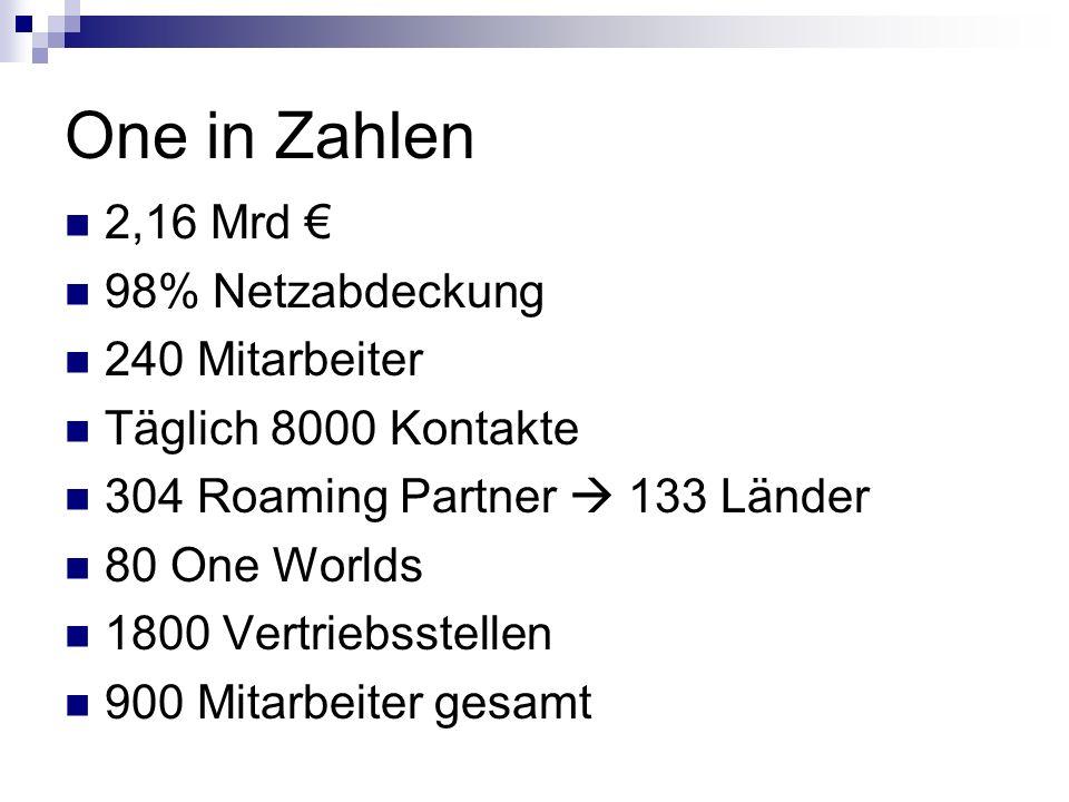 One in Zahlen 2,16 Mrd € 98% Netzabdeckung 240 Mitarbeiter