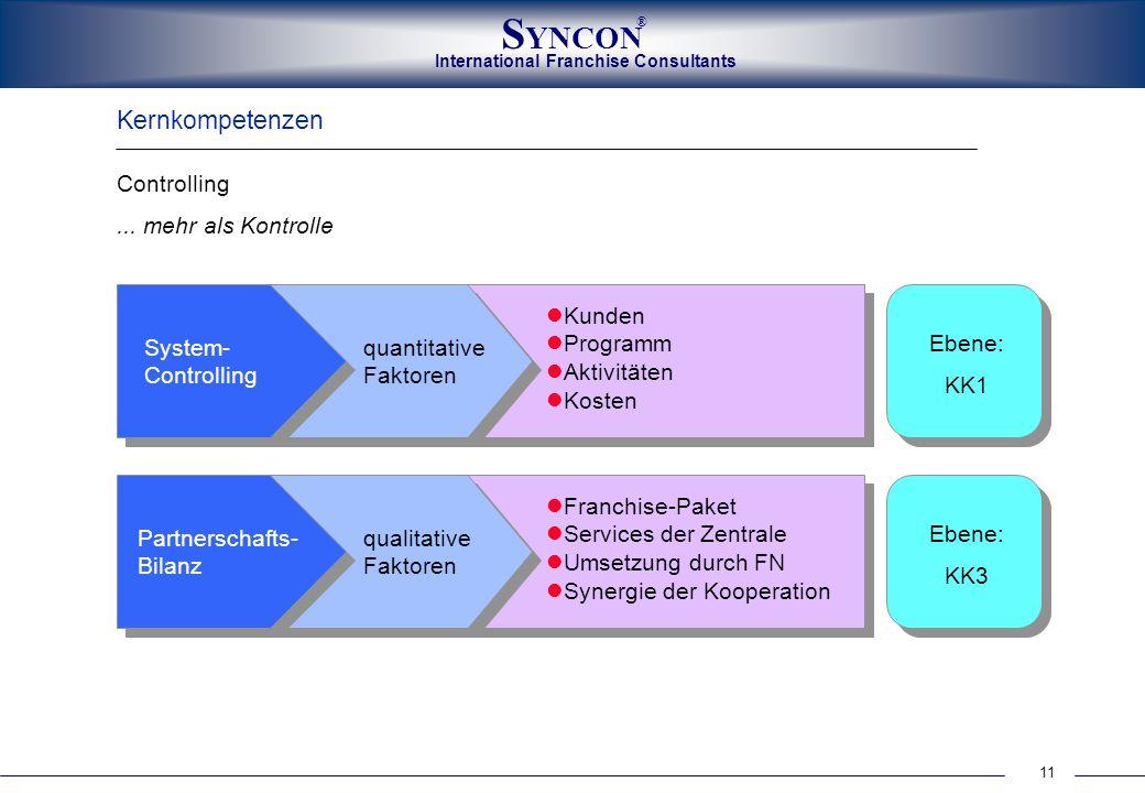 Kernkompetenzen Controlling ... mehr als Kontrolle Kunden Programm