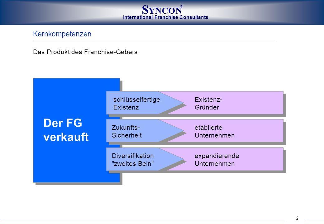 Der FG verkauft Kernkompetenzen Das Produkt des Franchise-Gebers