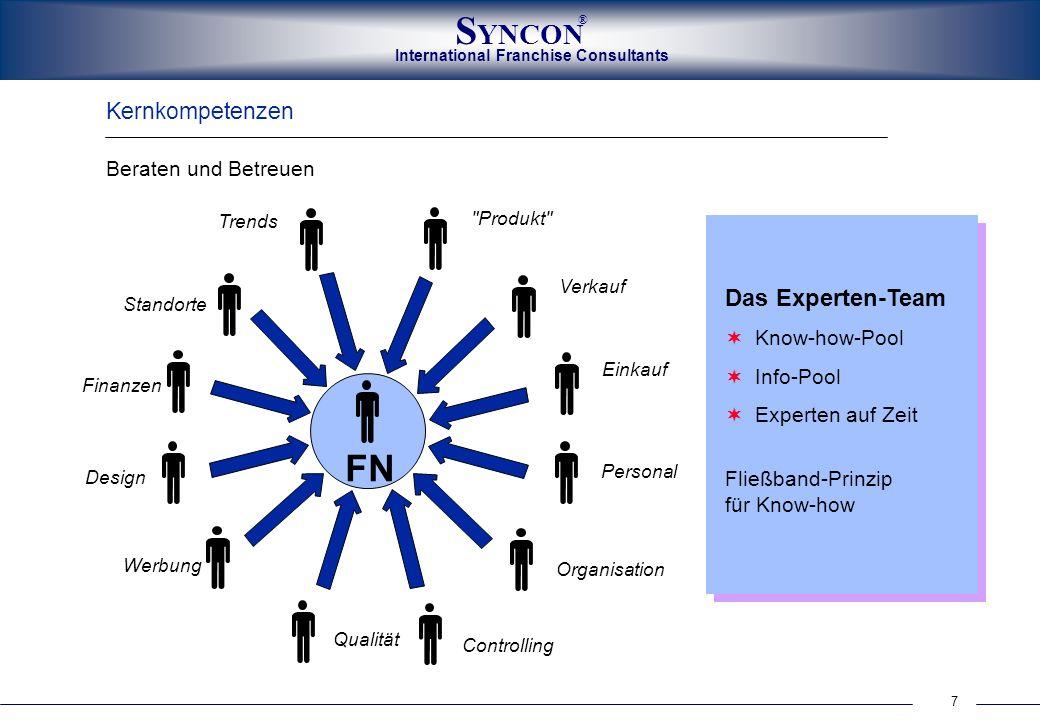 FN Das Experten-Team Kernkompetenzen Beraten und Betreuen
