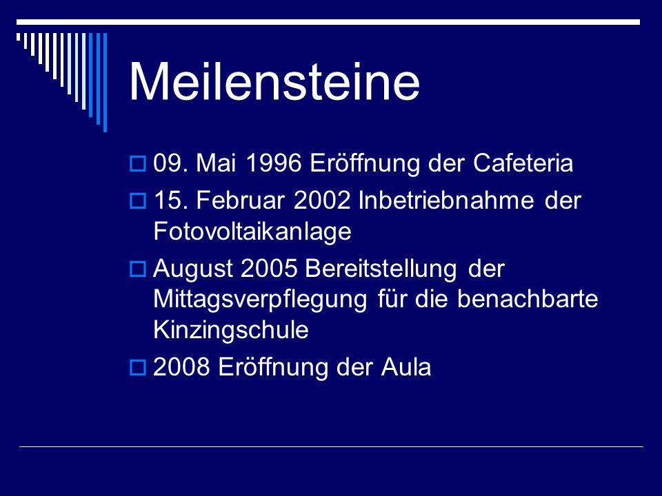 Meilensteine 09. Mai 1996 Eröffnung der Cafeteria
