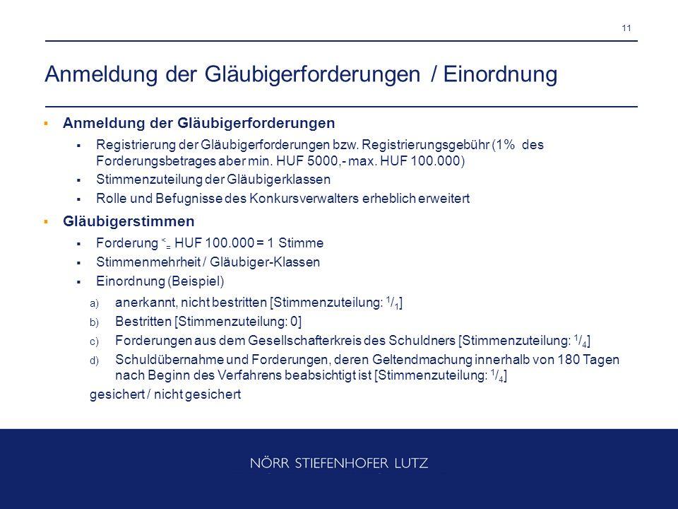 Anmeldung der Gläubigerforderungen / Einordnung