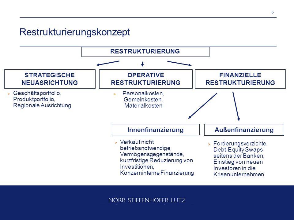 Restrukturierungskonzept