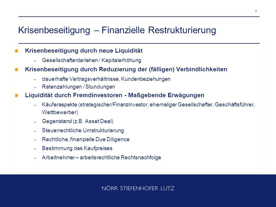 Krisenbeseitigung – Finanzielle Restrukturierung