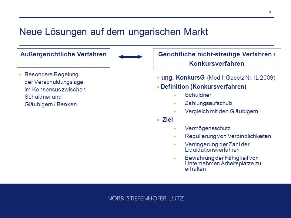 Neue Lösungen auf dem ungarischen Markt